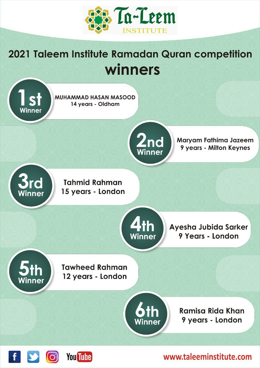 Quran Competition Winners